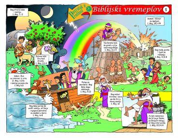 Igra - Biblijski vremeplov